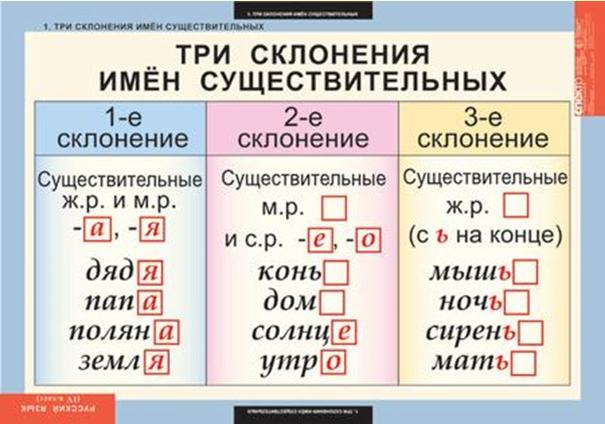 Программа Виленкин Математика 6 Класс Решебник